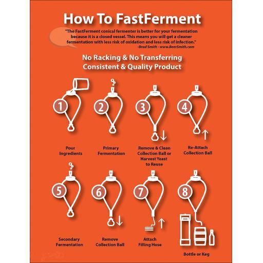 fast-ferment-process.png